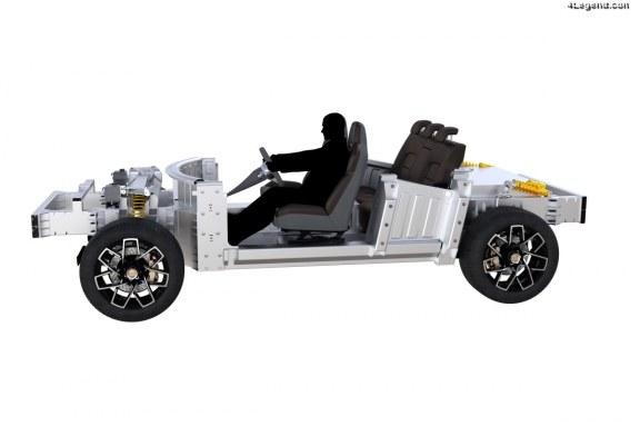 Piëch Automotive dévoile son concept modulaire et technologique