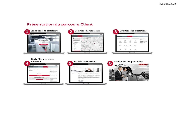 Audi lance une plateforme inédite de paiement en ligne