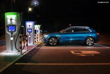 Nouveau modèle de tarification du service de recharge Audi e-tron et prix réduits chez IONITY