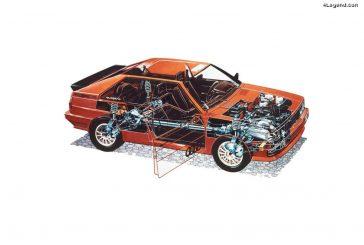 Technologie : présentation des premiers systèmes quattro d'Audi
