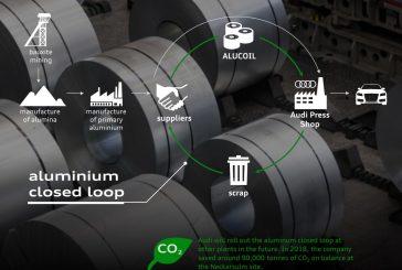Recyclage de l'aluminium dans les ateliers de presse Audi