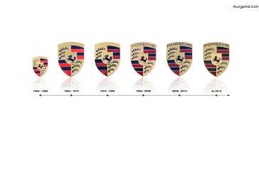 Histoire de l'écusson Porsche